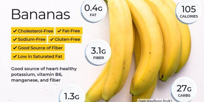 6 Makanan Berkhasiat Obat yang Penting dalam Menu Makanan Sehari-hari