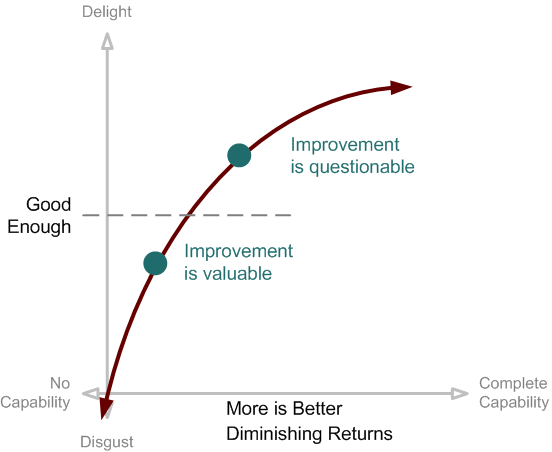 good enough vs. more-is-better
