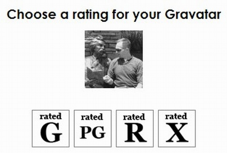 gravatar rating scale