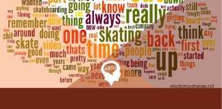 english vocabulary words