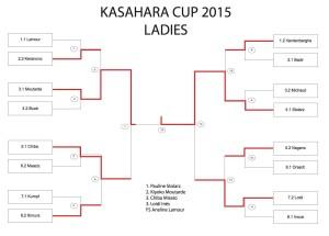 Kasahara_Cup_2015_Ladies