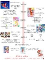 2018-Sotsuron-Posters_Page_03