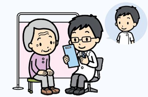 誠療庵 患者様の保険取り扱い手順3