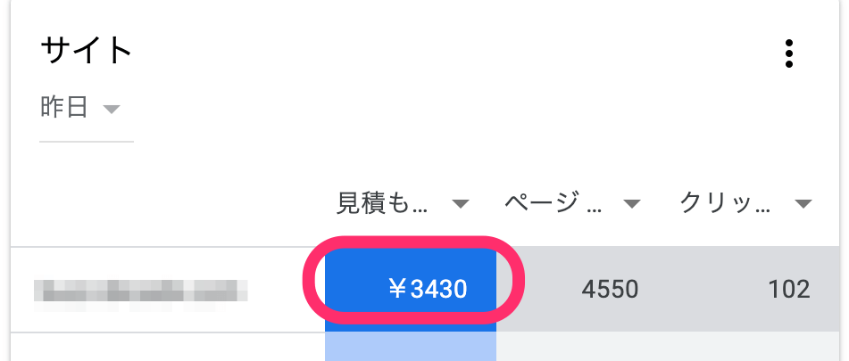 1日の報酬が3,000円超え