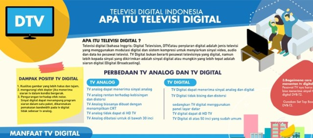 Siaran TV Digital