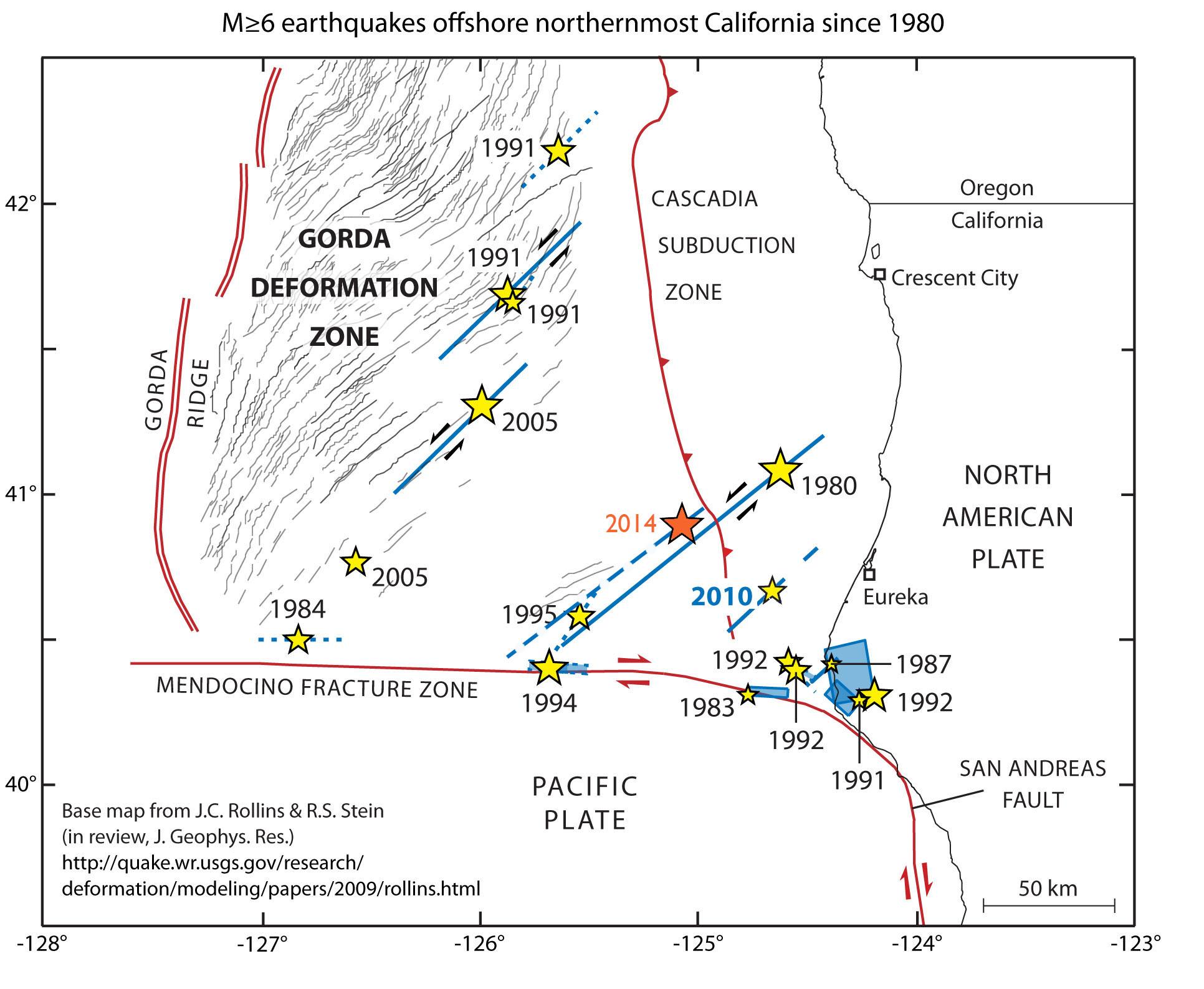 Tectonic events near Cape Mendocino.