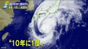 10年に一度の台風