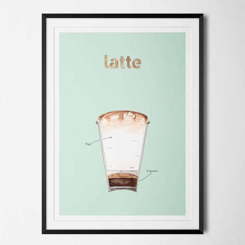 Plakat Latte Coffeeprints