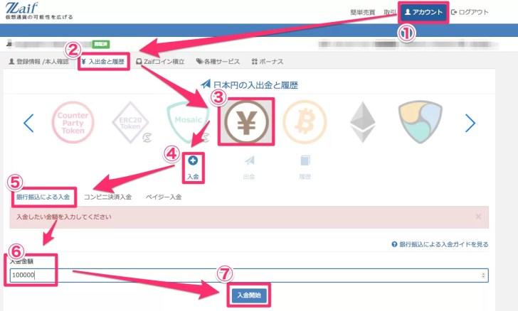 Zaifへ日本円を入金する方法