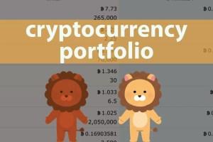 仮想通貨資産公開