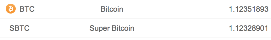 バイナンスでハードフォークコイン