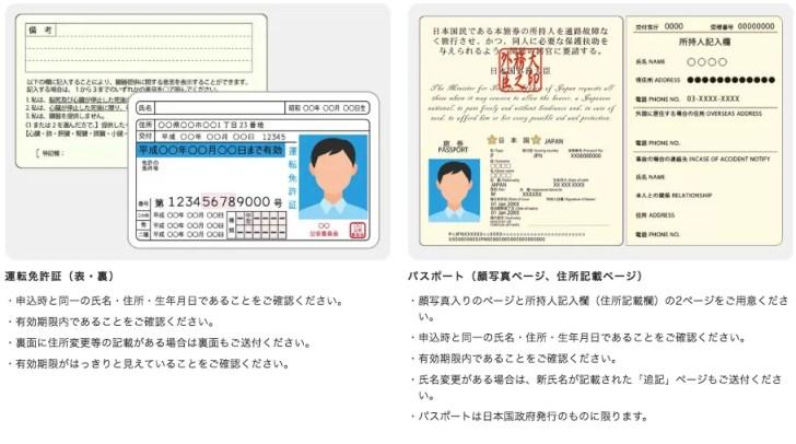 SBIバーチャル・カレンシーズで必要となる身分証明書