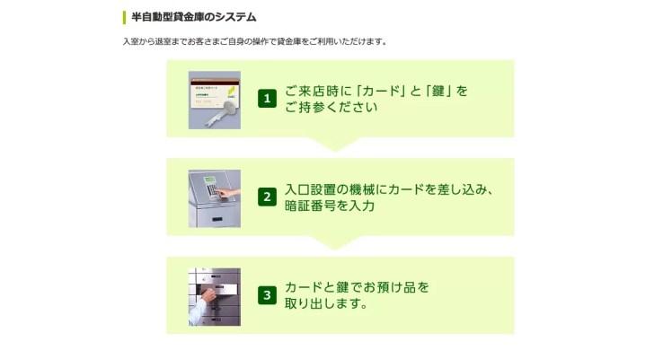 三井住友銀行の半自動型貸金庫
