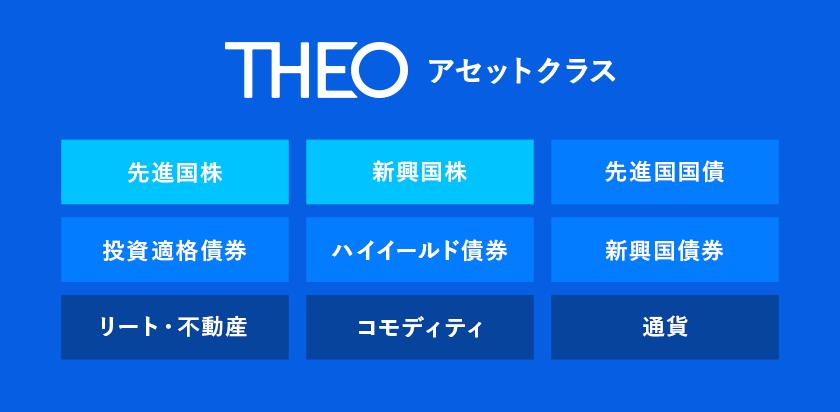 THEO(テオ)は投資する対象も分散している