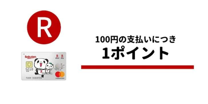 楽天カードの還元率1%(100円で1ポイント)
