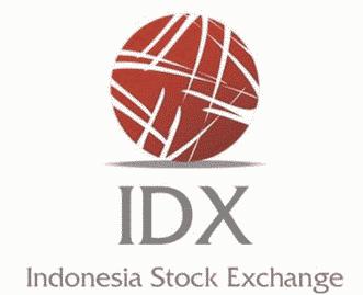 Sejarah Bursa Saham Indonesia / BEI