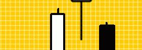 Seri Indikator Analisis Teknikal: Pola Candlestick Bearish Hanging Man