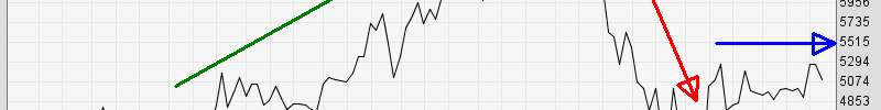 Enaknya Menggunakan Line Chart (Grafik Garis)