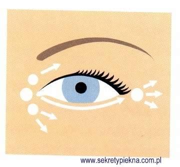Pytanie do kosmetyczki jaki wybrać korektor pod oczy