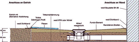 Bodengleiche Dusche: Abfluss selbst.de