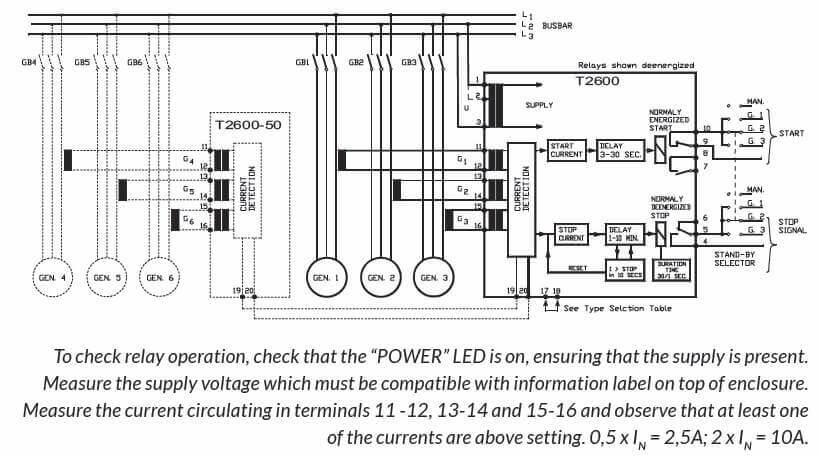 t2600 dual current relay  din