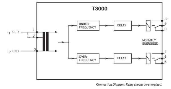 T3000 Connection Diagram SELCO USA