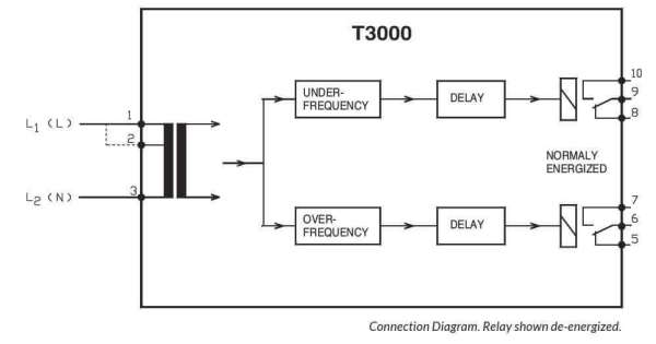 T3000 Connection Diagram SELCO USA