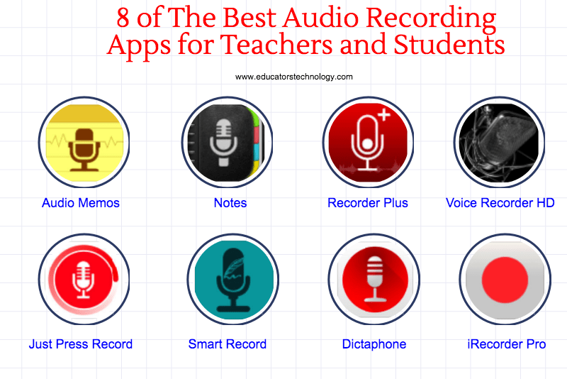 8 of The Best Audio Recording Apps for Teachers and Students