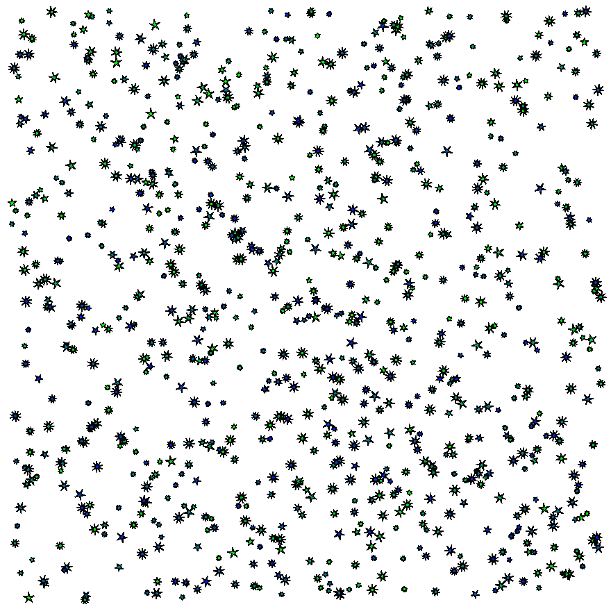 Overview of the 900 stars inserted
