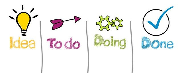 Idea to doing to done