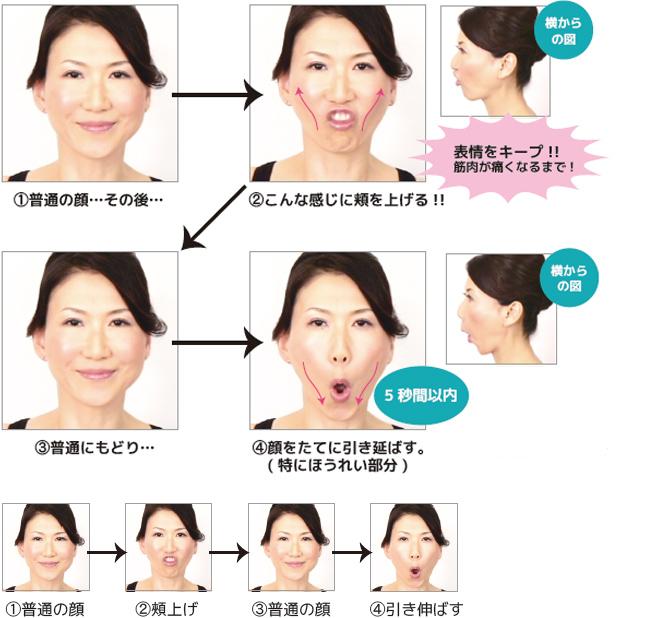 頬を高くするトレーニング詳細解説の画像