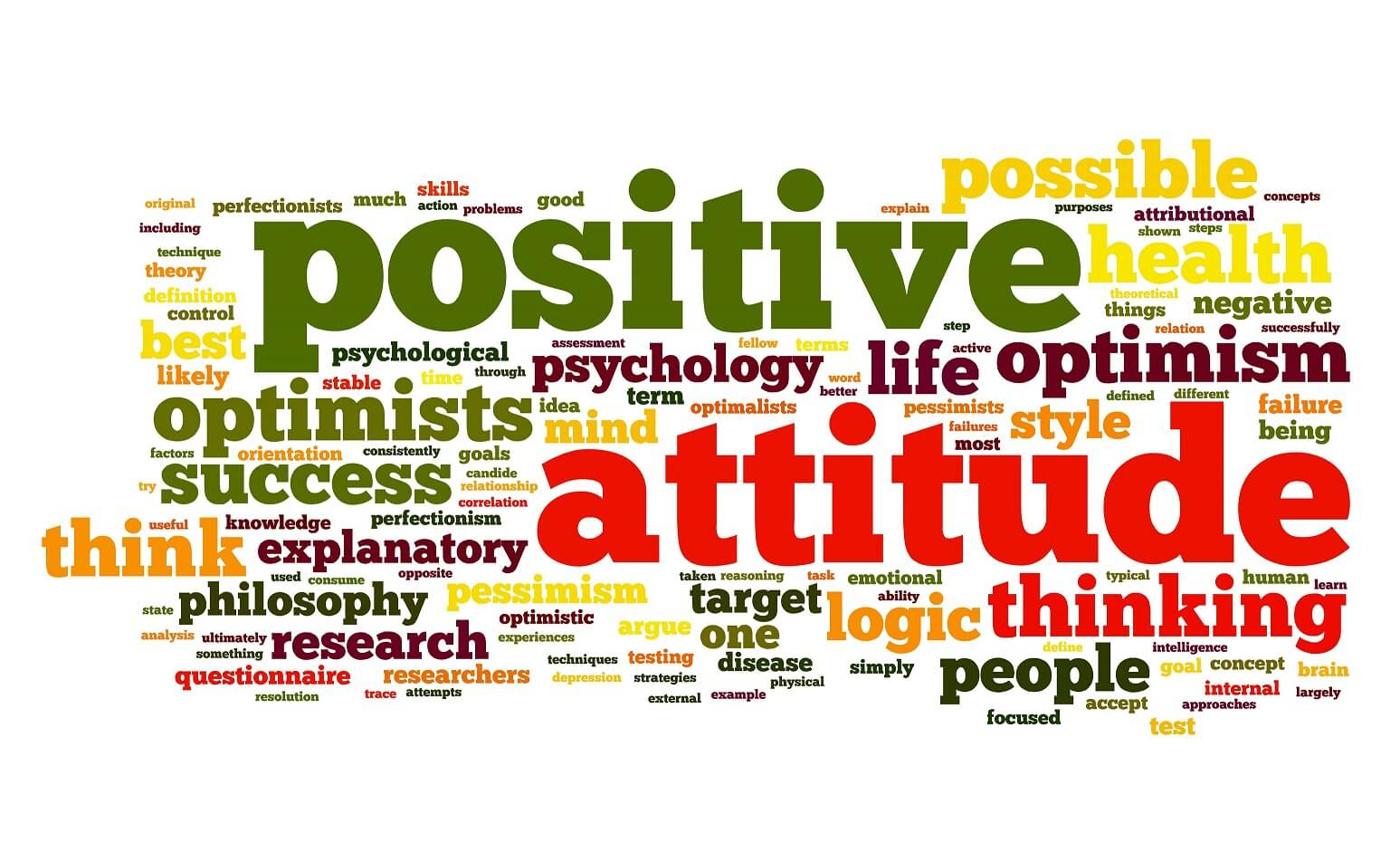 Image result for research on positive attitude