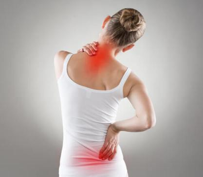 pain and inflammation