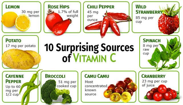 vitamin c powder перевод