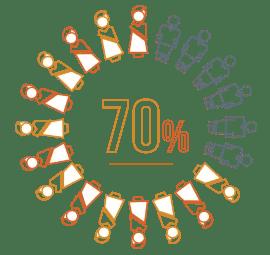 women-70-percent-ofwork