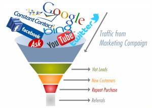 funnel-landing-page