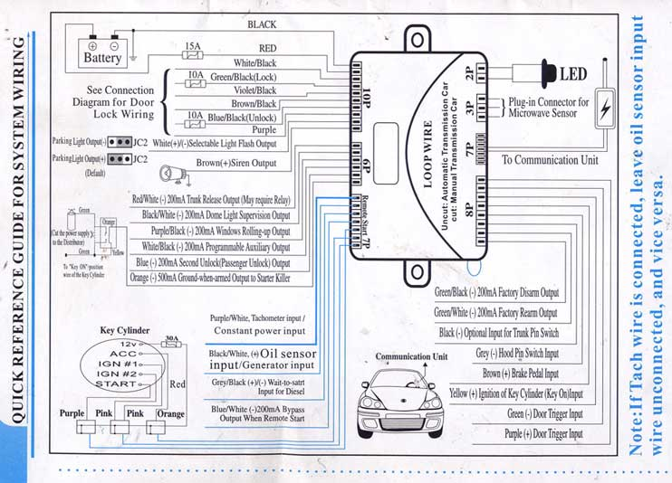 Karr Alarm Wiring Diagram - Wiring Diagrams Lol on