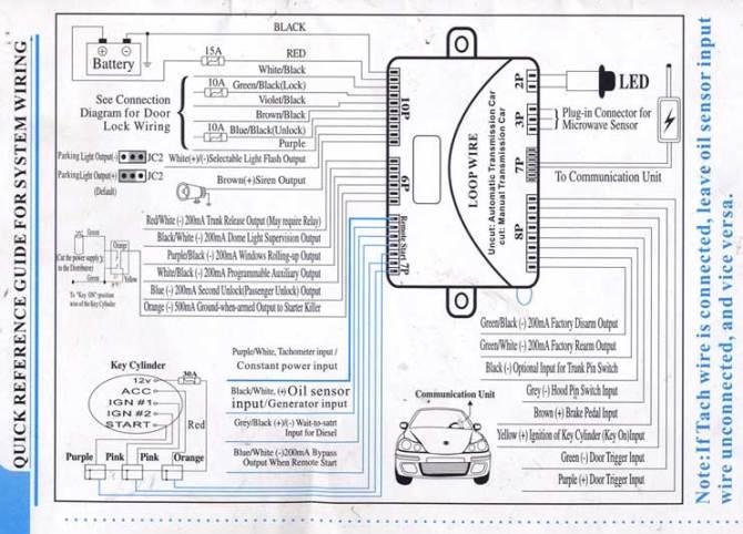 diagram plc car alarm system wiring diagram full version hd