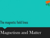 Bar Magnet as an Equivalent Solenoid - Self Study Point