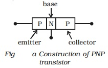 A Construction of PNP transistor