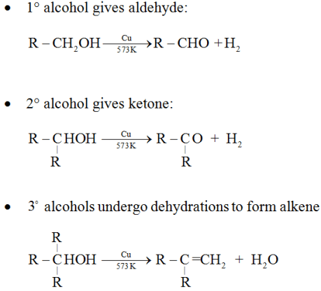 Dehydrogenation of alcohols