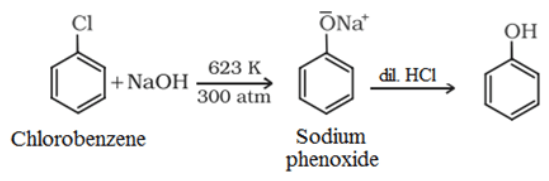 Preparation of phenol From haloarenes