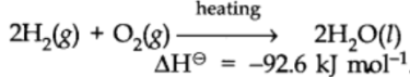 Chemical Properties of Dihydrogen