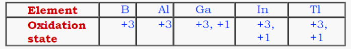 Oxidation state of group 13 Elements
