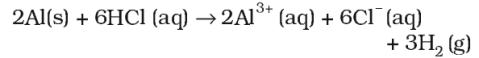 Reactivity towards acids and alkalies