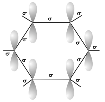 Orbital structure of benzene