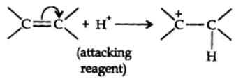 Positive Electromeric Effect (+E effect)