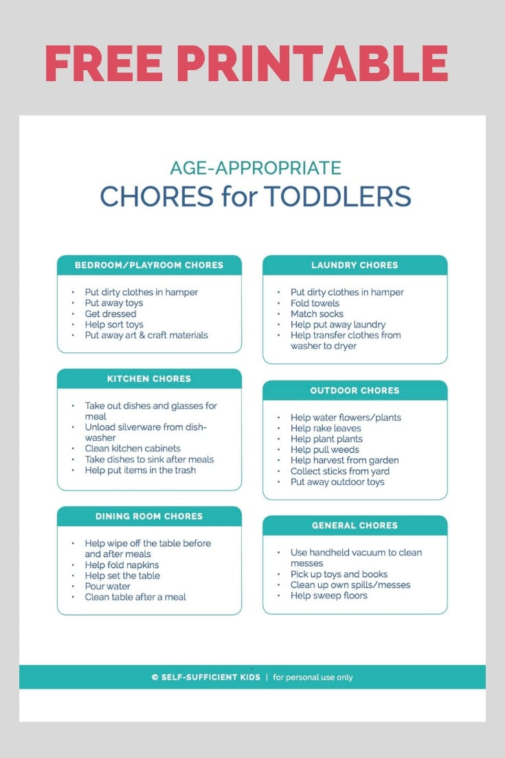 Free printable – Age-Appropriate Toddler Chores #kidschores #kidschoresbyage #kidschoresideas #parentingadvice #parentingtips