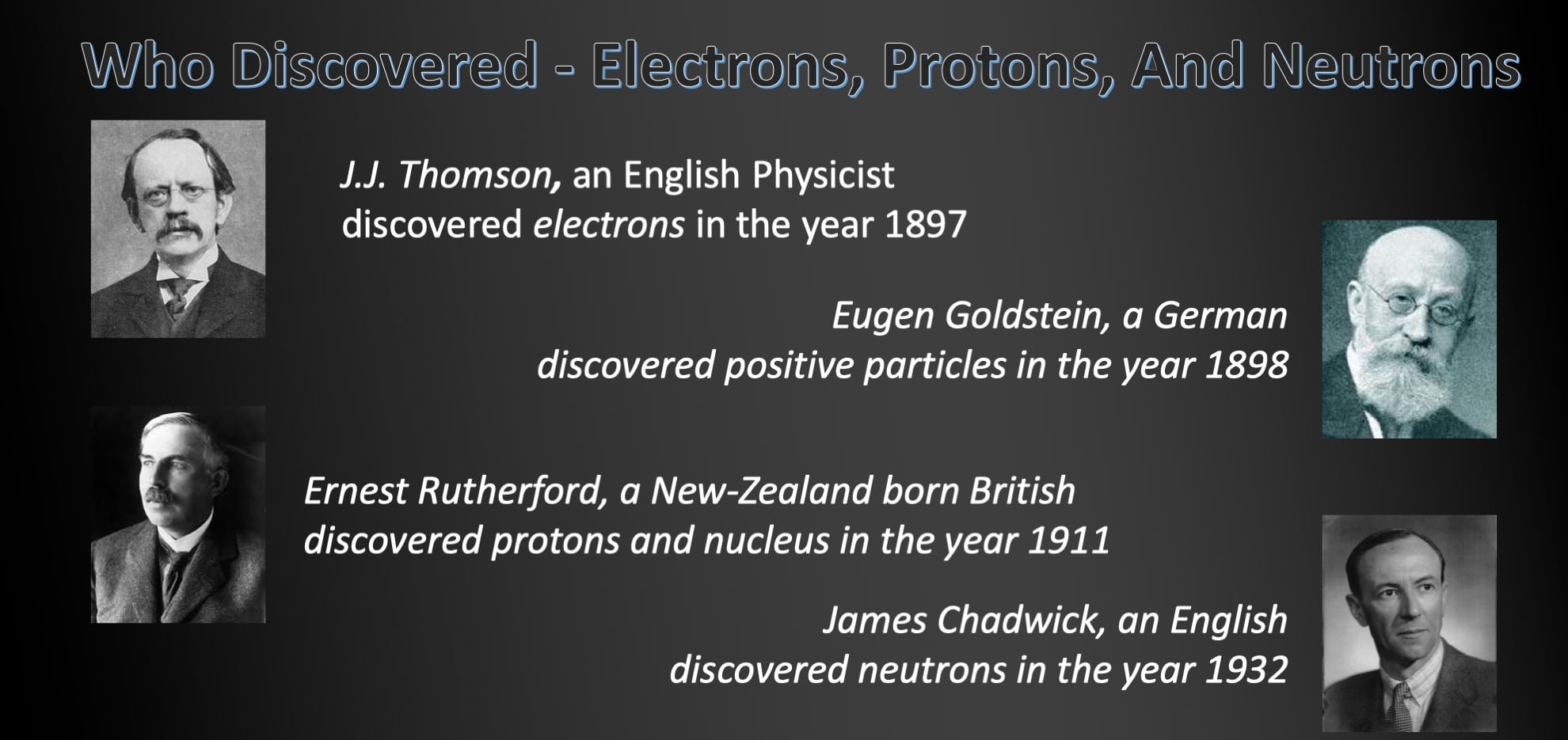 Who Discovered Electrons Protons And Neutrons Selftution