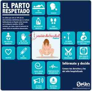 Infografía - El parto respetado